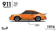 Porsche 911 evolves from 1963 to today in video